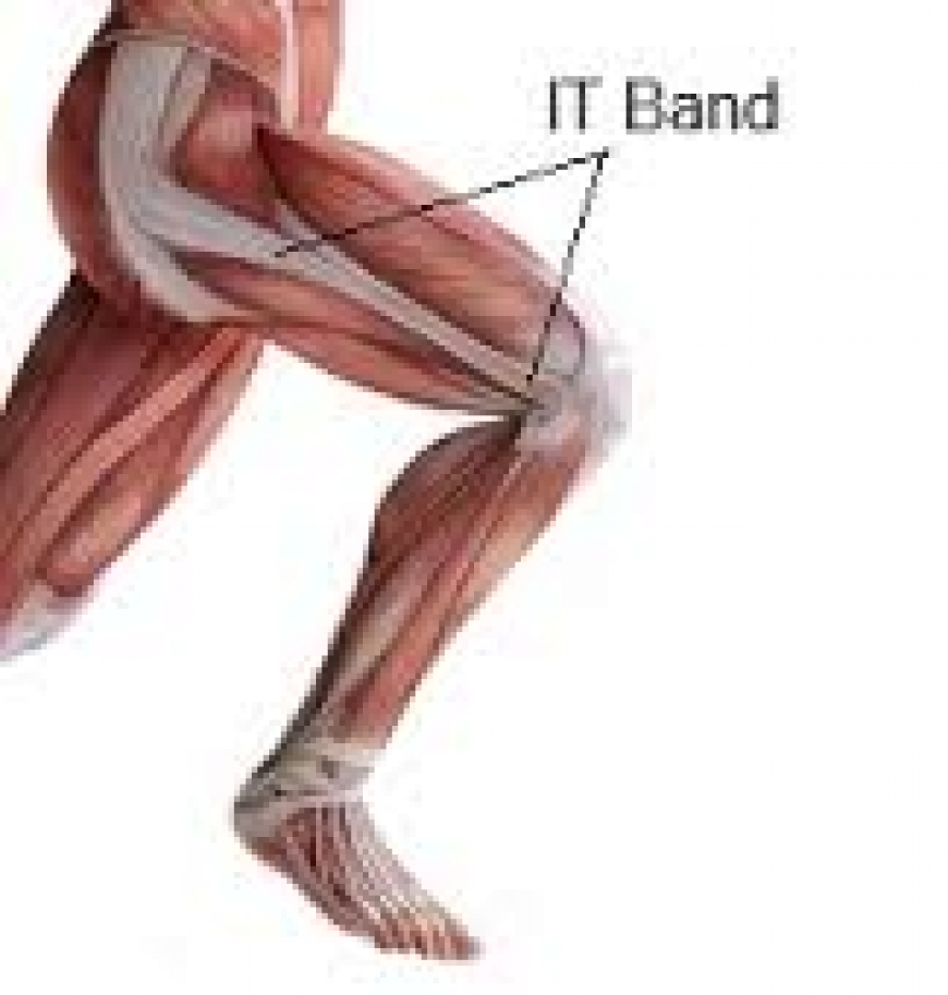 The natural knee brace – The IT Band